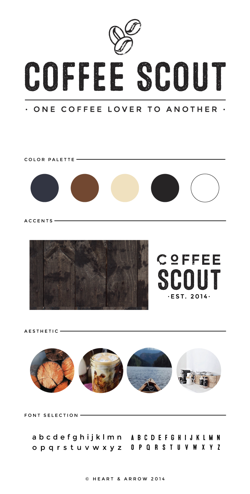Coffee-Scout-Brand-Board-5